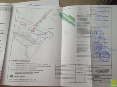 снятие земельного участка с кадастрового учета