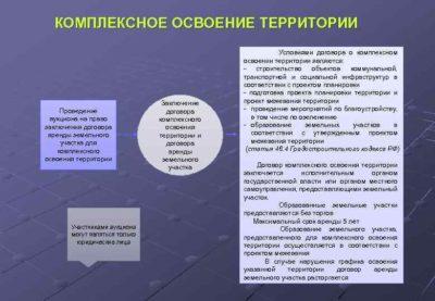регистрация договора аренды земли