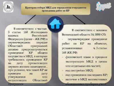 сроки проведения капитального ремонта многоквартирного дома