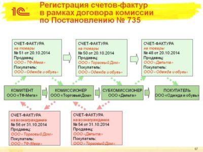 агентский договор с банком