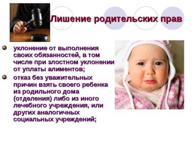 как ограничить в правах отца ребенка
