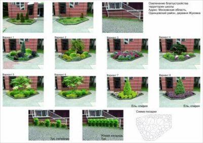 как определить границы придомовой территории многоквартирного дома