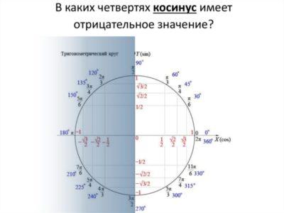 что значит без координат границ