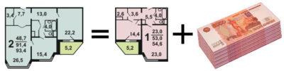 как происходит обмен квартирами с доплатой