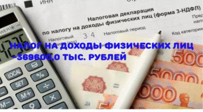 как уменьшить налог на имущество физических лиц