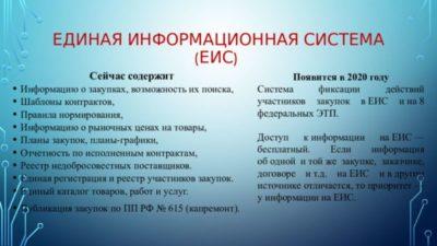 реестровый номер контракта в еис где посмотреть