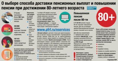Как получить пенсию в белоруссии россиянину посчитать пенсию по новому калькулятор